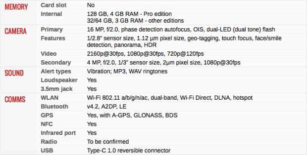 Xiaomi Mi5 16